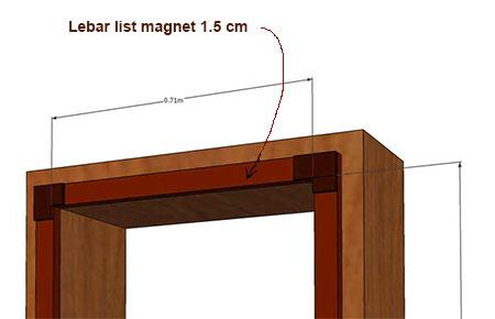 pengukuran kawat nyamuk magnet
